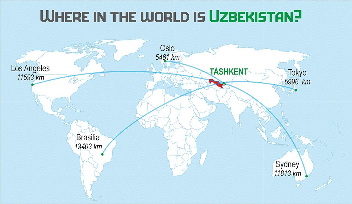Uzbekistan Travel Guide - Samarkanda Travel and Tours